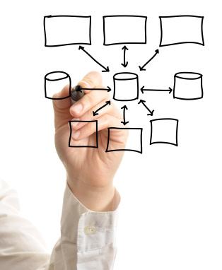 Схема передачи процессов на аутсорсинг. Пошаговая инструкция