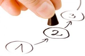 Управленческая отчетность – и карта, и компас, и подзорная труба